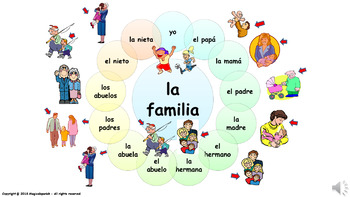 Family Members. Power Point Presentation with audio.