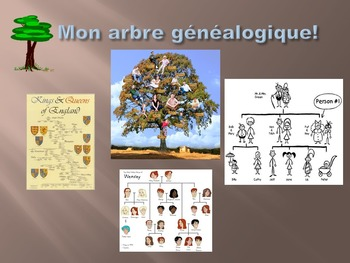 French Teaching Resources: Family Mystery! Draw the family tree.