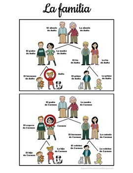 Spanish Family Trees and PICTURE Notes