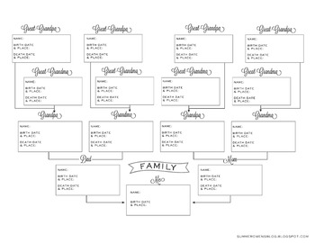 Family Pedigree Chart for Genealogy and Family History