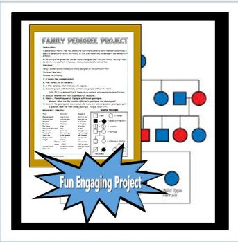 Family Pedigree Project Lab Activity: Genetics-Poster based on family traits