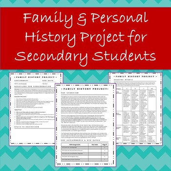 Family & Personal History Project!