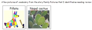 Family Pictures Background Information