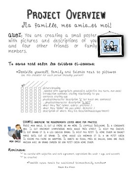 Family Poster French Project: La Famille