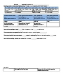 Family Progress Report with Literacy, Math, Behavior Checklists English Spanish