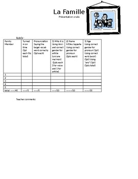 Family Project Directions and Rubric