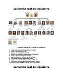 Family Relations (La familia real de Inglaterra)