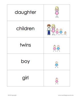 Family Relationships ESL Lesson