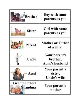 Family Relationships Sort Cards