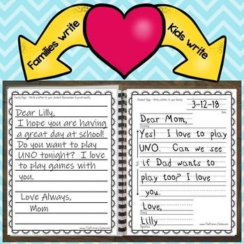 Family Response Journal