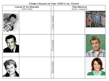 Family Roles of the 1950s - Sitcom Analysis