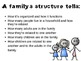 Family Structrures Powerpoint for FCS Interpersonal Studies Course
