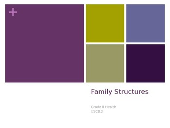 Family Structures PowerPoint Health Lesson
