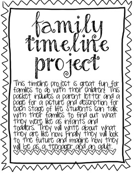 Family Timeline Project