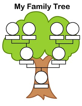 interactive family tree template - free printable family tree by daisy wallace teachers pay