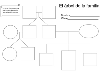 fill in the blank family tree template - family tree activity worksh by amanda ewoldt todd