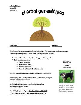 Family Tree (Arbol Genealogico) Project
