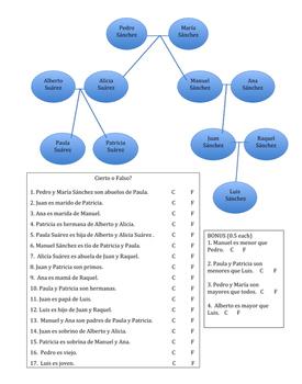 Family Tree Assignment for Family Vocab
