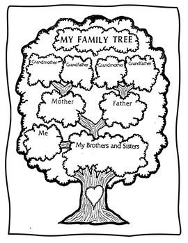 Family Tree Book Common Core 3.C.1