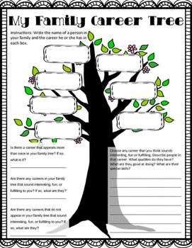 FREEBIE: Family Tree Career Exploration