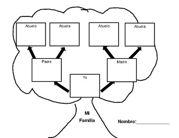 Free Genealogy Family Trees in English and Spanish