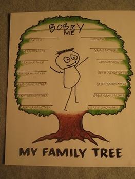Family Tree. Fun Craft Art