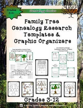 Family Tree Genealogy Research Templates and Graphic Organizers