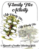 Family Tree Template Genealogy Activity