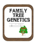 Family Tree Genetics project-compare traits amongst family members