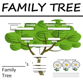 Family Tree / Genogram