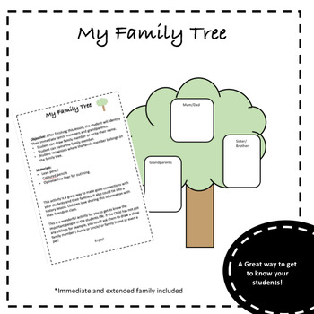 Family Tree - Get to know your students (Great first day of school activity)