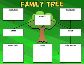 Family Tree Graphic Organizer Template (Editable in Google Slides)