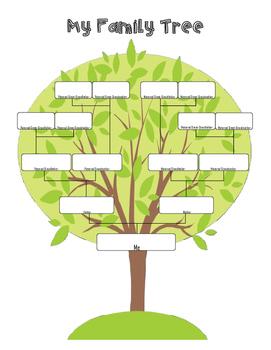 Family Tree Handout