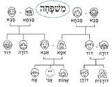 Family Tree - Hebrew Resource