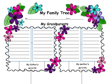 Family Tree Outline and Graphic Organizer- 2teach4fun by 2teach4fun