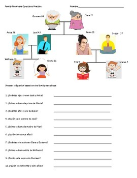 Family Tree Questions in Spanish