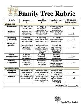 Research paper on family tree