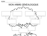 Family Tree Template (French)