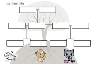 Family Tree Template - French