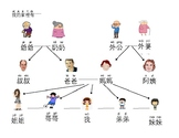 Family Tree-Traditional Chinese