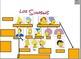 Family Tree Vocabulary FLIPCHART