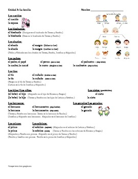 Spanish Family Tree Vocabulary and Visual-  Simulated Immersion