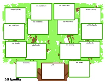 Family Tree in Spanish;  Árbol de la familia