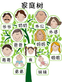 Family Tree in Chinese 家人(简繁体)