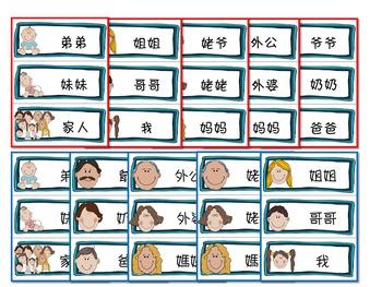 Family Tree in Chinese 家人(简繁体)