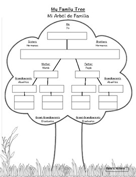 Family Tree in English and Spanish