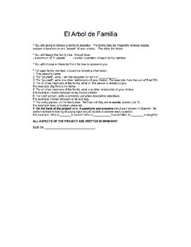 Family Tree project (Avancemos 3.2)