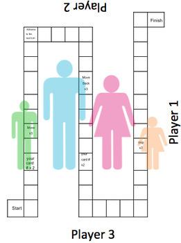 Family Trivia Board Game