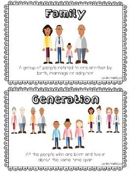 Family Types & Family Tree Bundle