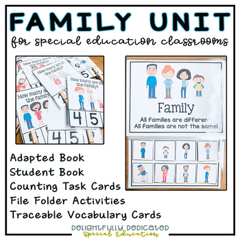 Family Unit for Early Childhood & Elementary Special Education Classrooms